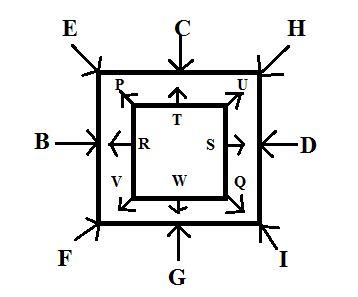 square-arrangement