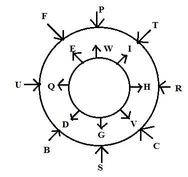 circle-arrangement