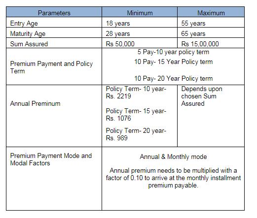 PoS-Easy Bima Plan
