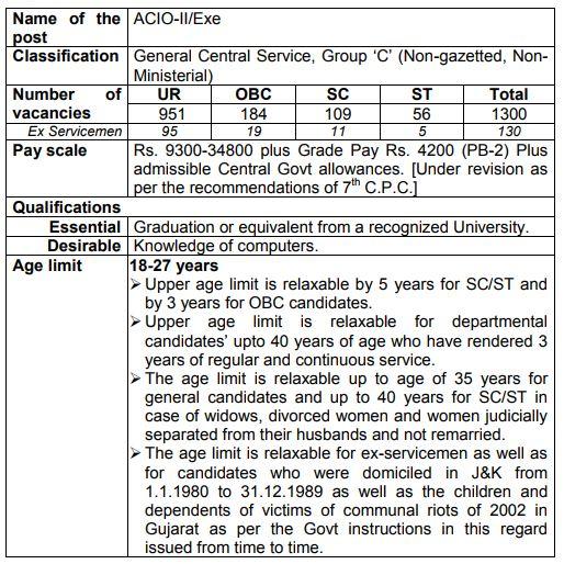 acio-eligibility