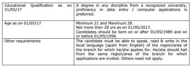 eligibility-canfin