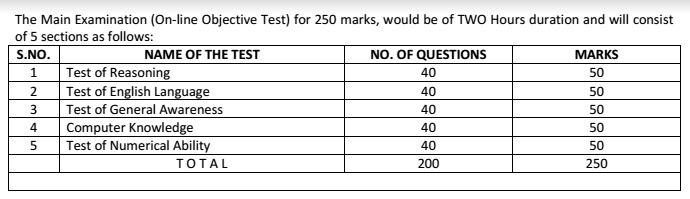 main-exam