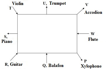 rectangle arrangement