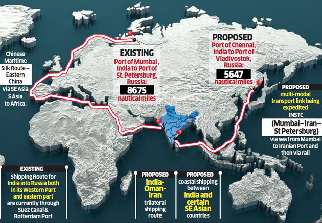 Chennai-Vladivostok sea route- India's effort to counter China's OBOR