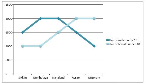 line-graph-2