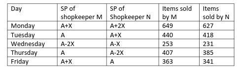 shopkeeper-table