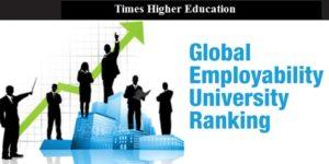 Global University Employability Ranking 2017 - IISc ranks 29th in the World