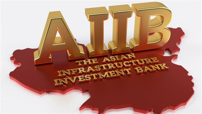 Asian Infrastructure InvestmentBank
