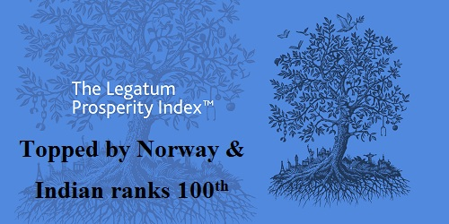 Global Prosperity Index