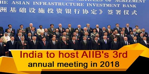 AIIB Governors meeting