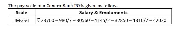 Canara Bank PO 2018 Salary