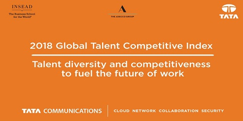 India Ranks 81st on Global Talent Competitiveness Index