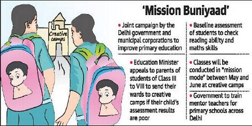Delhi govt launches 'Mission Buniyaad' to improve learning skills of students
