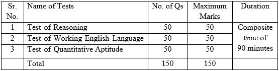 IDBI Bank Executive 2018 Exam Pattern & Selection Procedure