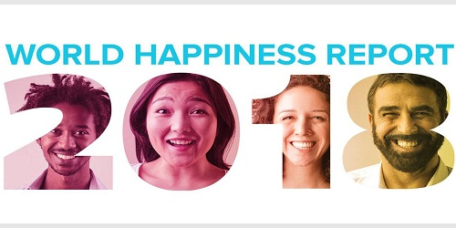 World Happiness Report 2018: India Ranks 133rd, Finland tops the list