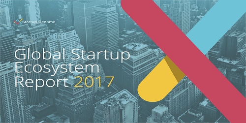 India ranks 37th in global startup ecosystem in 2017: Report
