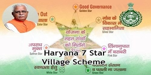 Haryana government gives star rankings to panchayats on seven parameters