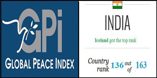 India ranks 136th on Global Peace Index 2018 : Economic and Peace report