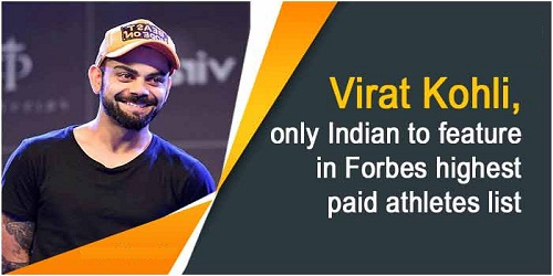 Kohli features in world's highest-paid athletes list according to the Forbes.