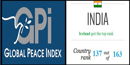 India ranks 137th on Global Peace Index 2018 : Economic and Peace report