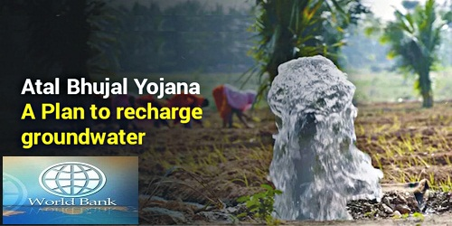 World Bank approves Rs. 6,000 crore Atal Bhujal Yojana for ground water conservation in 7 states.