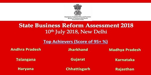 DIPP and Min. of Commerce and Industry released the ranking of states on Ease of Doing Business