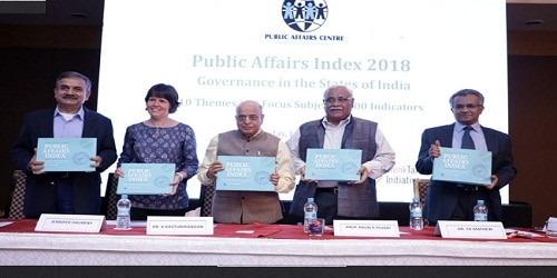 Public Affairs Index 2018: Kerala tops list of best governed States for third time