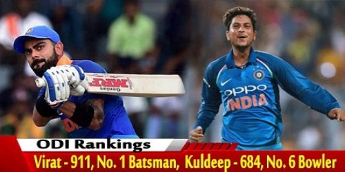 The International Cricket Council released its ODI rankings; VIrat Kohli tops the chart with 911 points