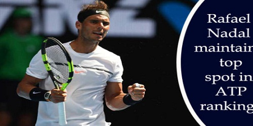 Rafael Nadal maintains 1st spot in ATP rankings