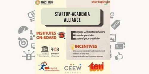 Startup India launched the Startup Academia Alliance programme