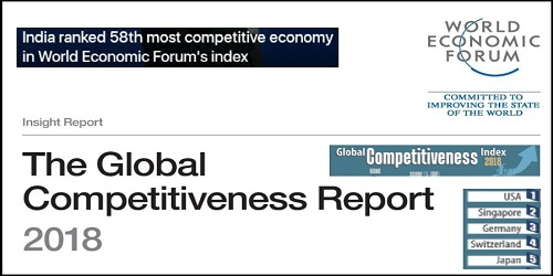 India ranked 58th most competitive economy in World Economic Forum(WEF) index