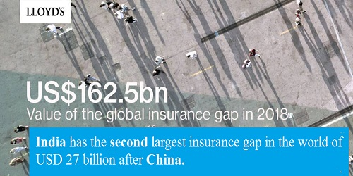 a-world-at-risk-insurance-gap-people