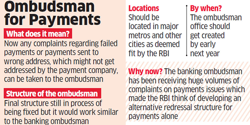 Reserve Bank of India plans on setting up payments ombudsman