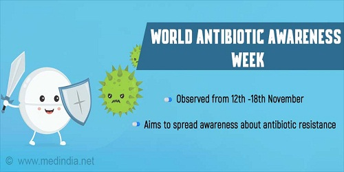 World Antibiotic Awareness Week (Nov 12-18)