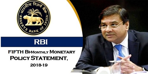 5th Bi-Monthly Monetary Policy released by Reserve Bank of India (RBI)