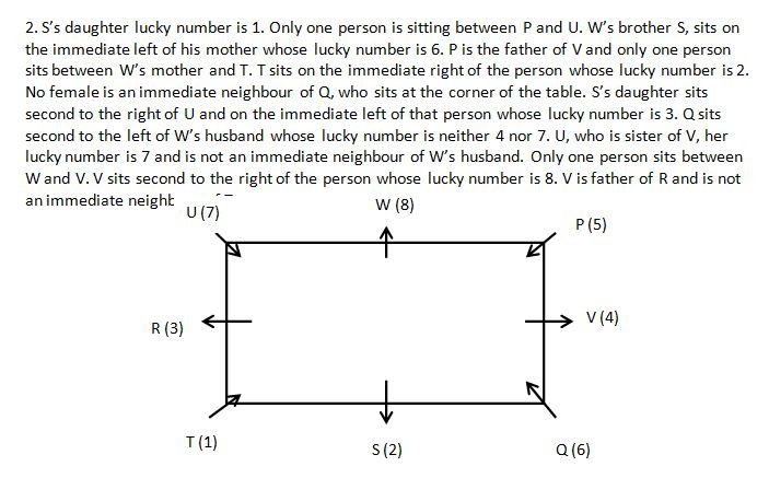 Blood relation Q2(1-5)