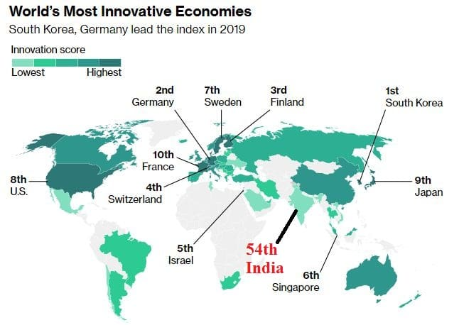 Bloomberg 2019 Innovative Index