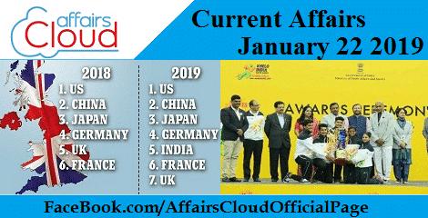 Current Affairs January 22 2019