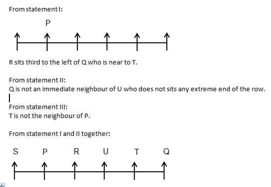 Data insufficieny Q3