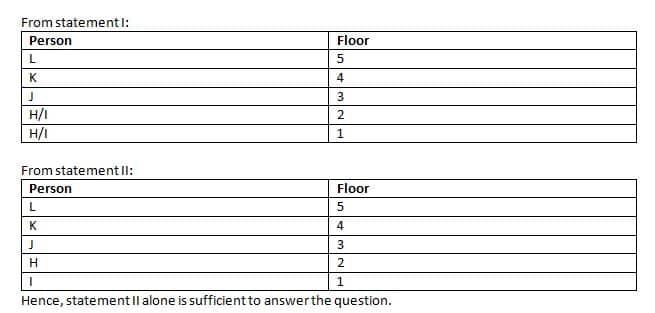 Data insufficieny Q7