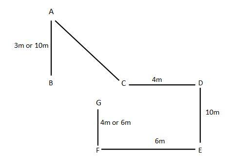 Direction Q1
