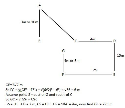 Direction Q4