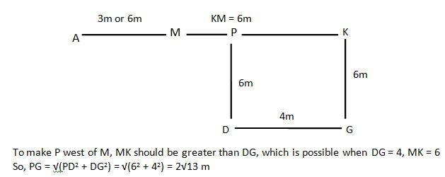 Direction Q6