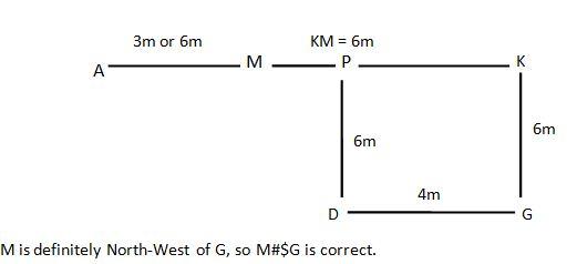 Direction Q7