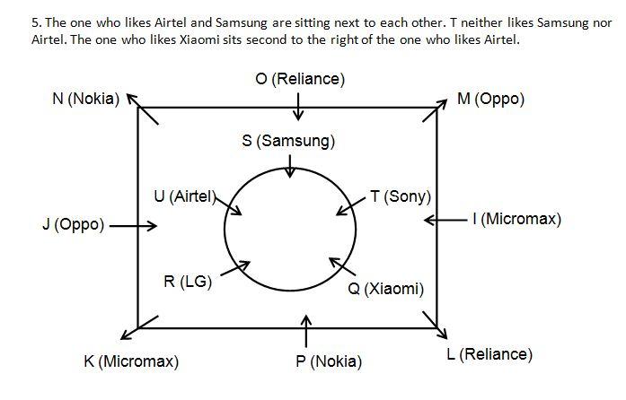 Seating arrangement Q6(1-5)