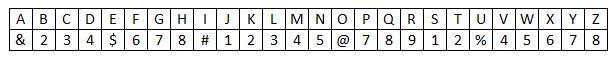 Coding & decoding Q1(6-10)