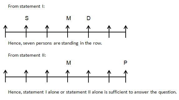 Data insufficiency Q(3)