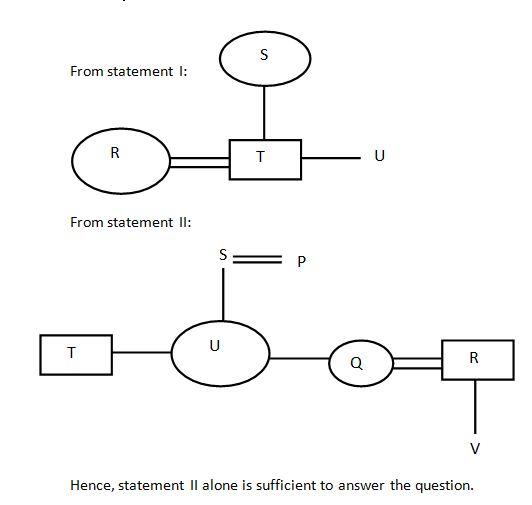 Data insufficiency Q(4)