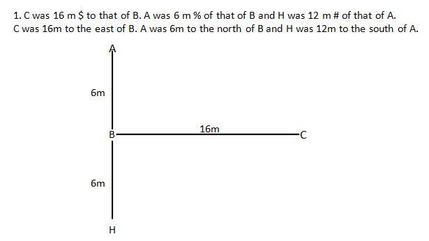 Direction Q(1-3)