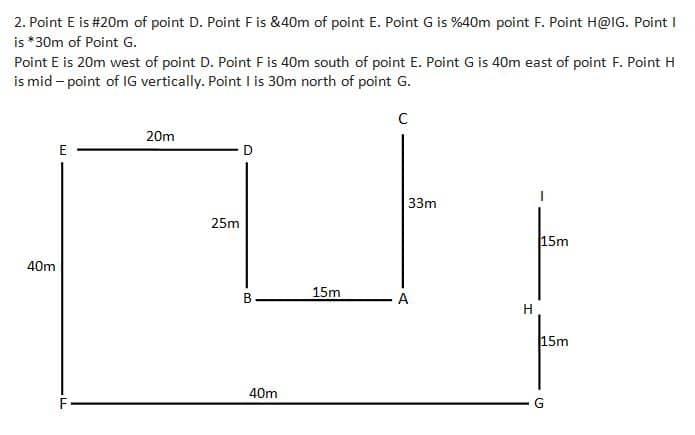 Direction Q1(1-10)